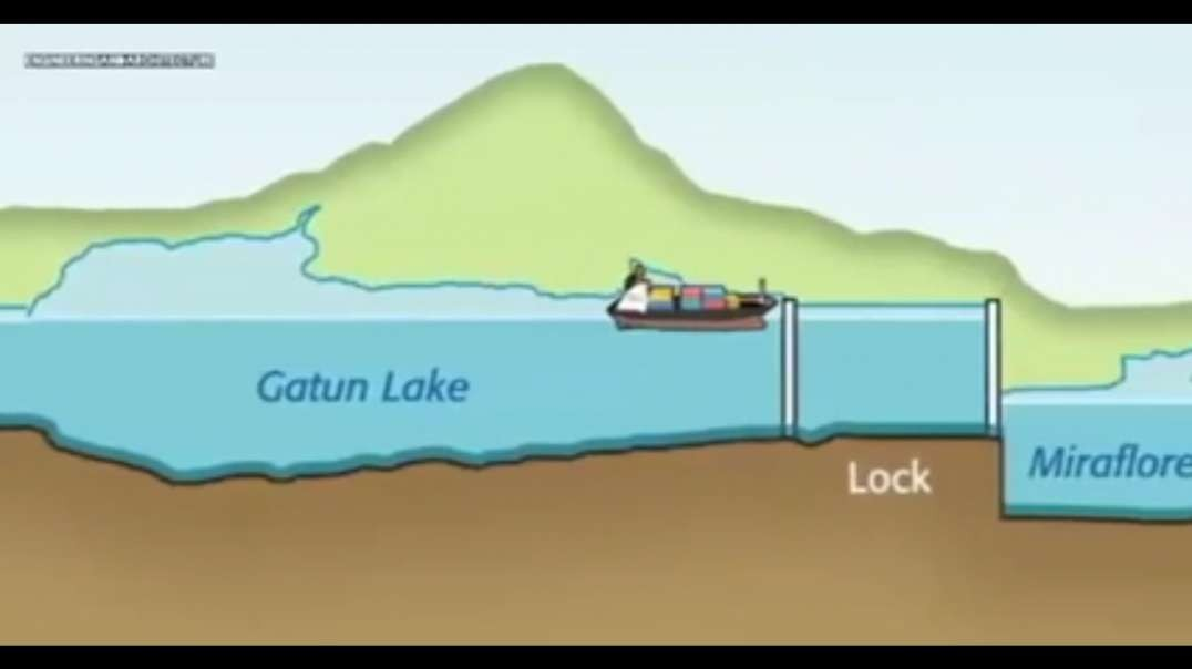 How the Panama Canal works.