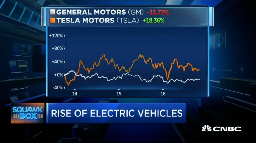 Ex GM chief: Tesla supporters are like a religious cult, Tesla will go bankrupt