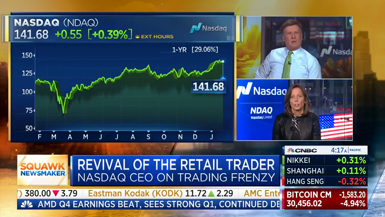 Nasdaq's Adena Friedman Suggests Trading Halt In Response To Reddit