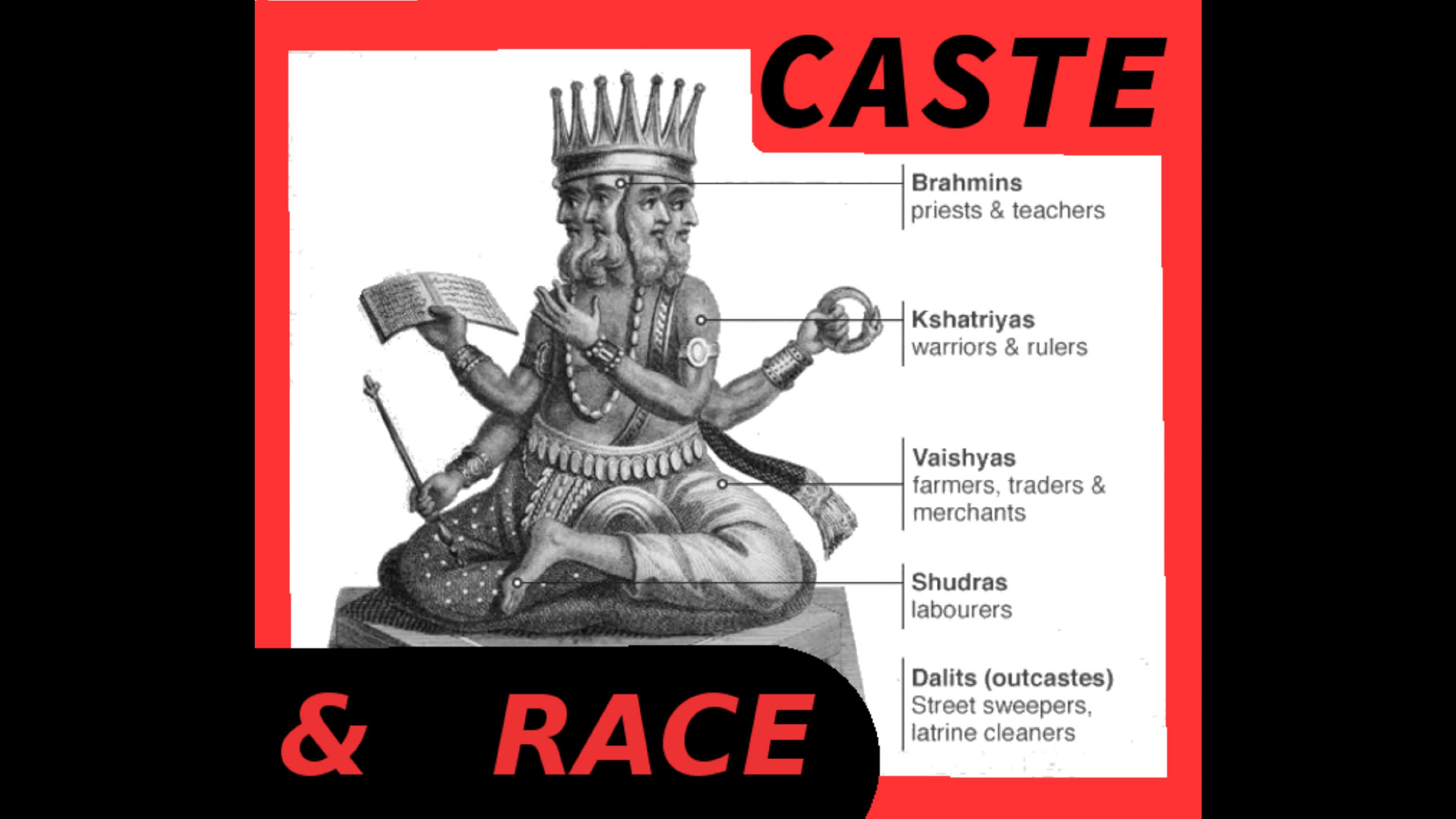 Caste and Race
