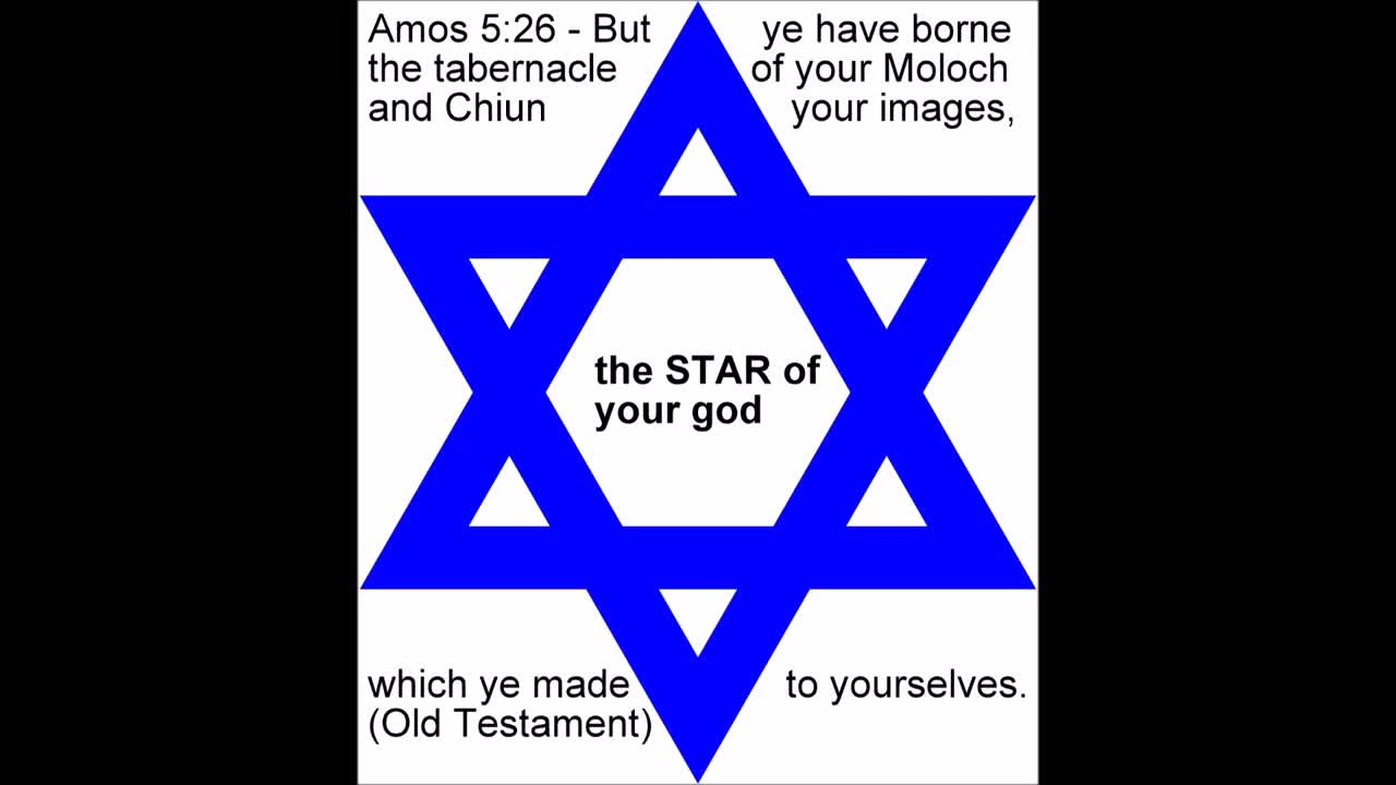 God's Message to the antichrist Jews